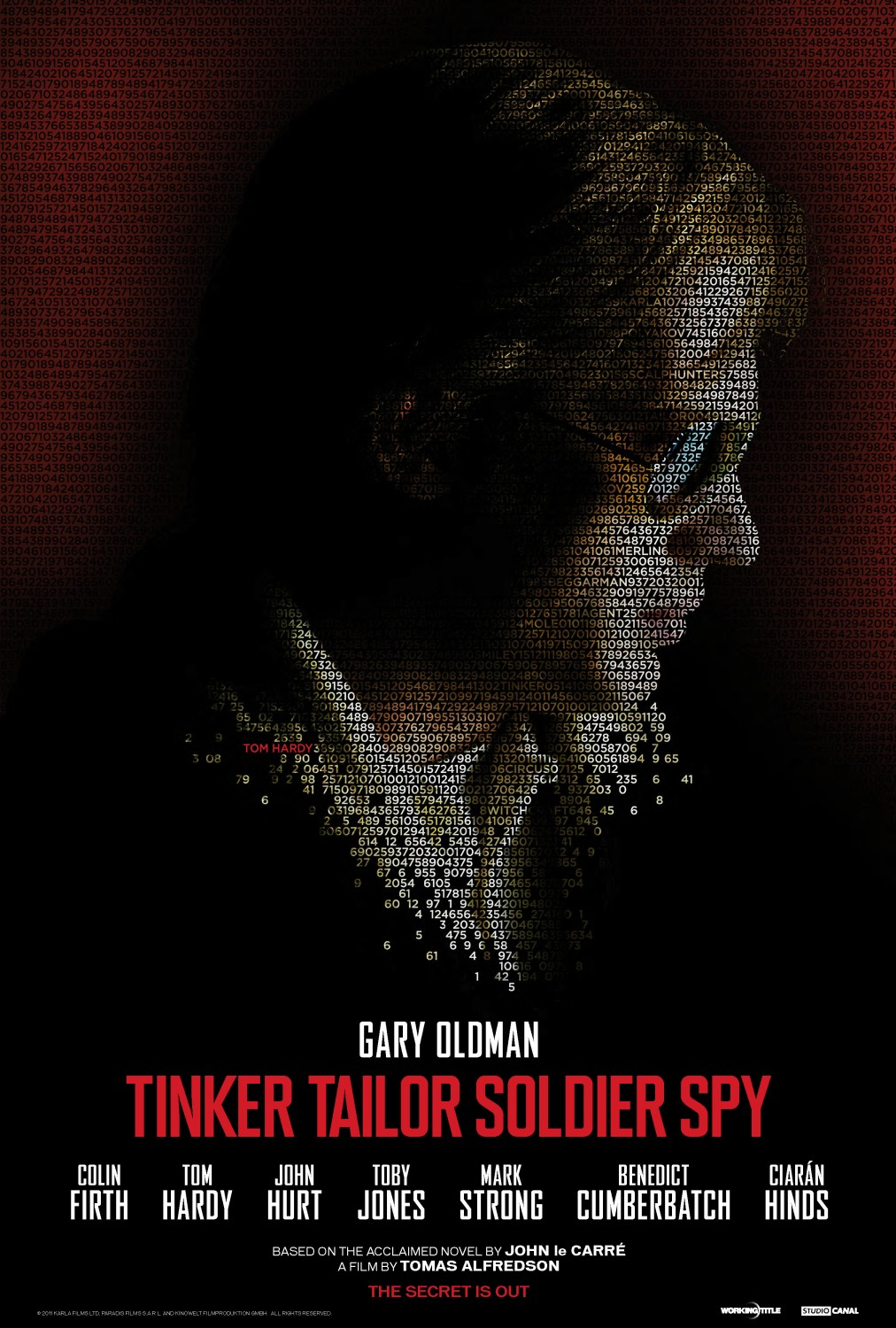 Tinker Tailor Soldier Spy - Tom Hardy