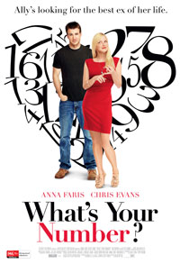 What's Your Number? - Australian poster