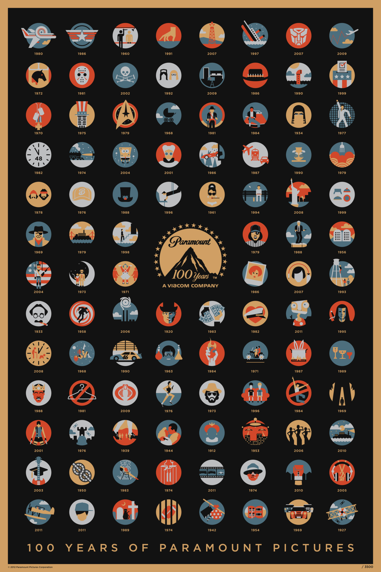 Paramount Pictures 100th Anniversary poster - Gallery 1988